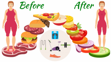 weight loss1 03 - ۳۰ راه حل برای کاهش وزن بدن