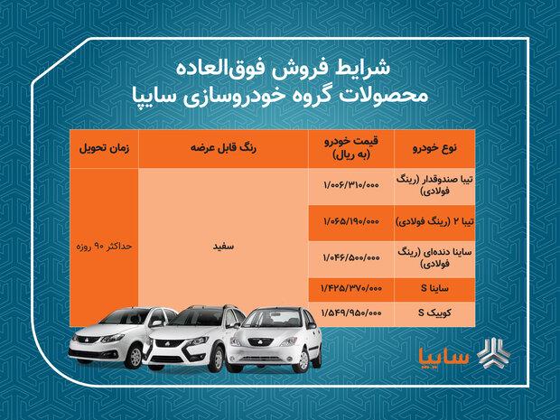 فروش فوق العاده ۵ محصول گروه خودروسازی سایپا آغاز  می شود