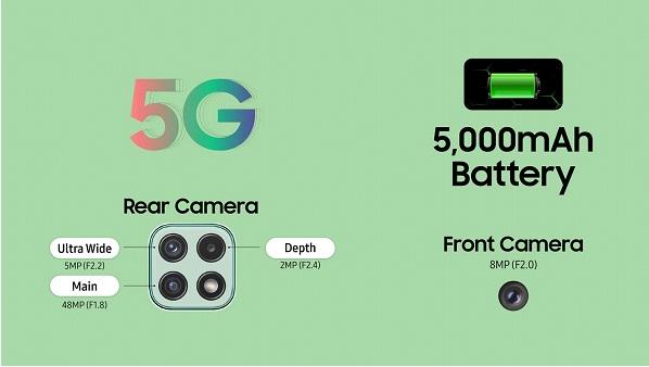 a22 5g - گوشی a22 ارزان ترین گوشی 5g  سامسونگ
