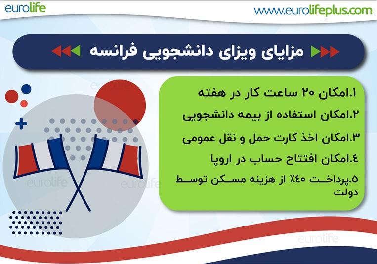 ویزای دانشجویی فرانسه - معرفی دوره زبان فرانسه در فرانسه و اهمیت آن برای متقاضیان ایرانی
